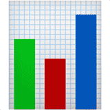 bar-chart emoji