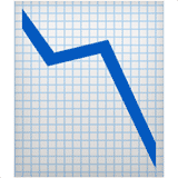 chart-decreasing emoji