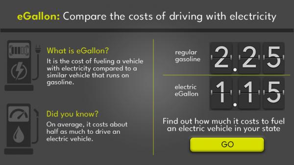 electric vs gas price comparison
