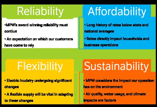 Reliability Affordability Flexibility Sustainability Bullet Points